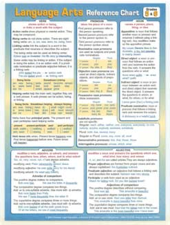 Language Arts Reference Chart - Grades 5 and 6