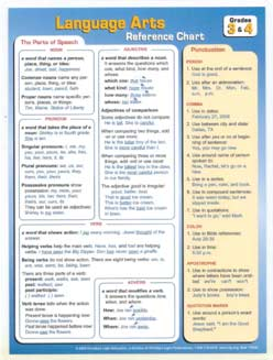 Language Arts Reference Chart - Grades 3 and 4